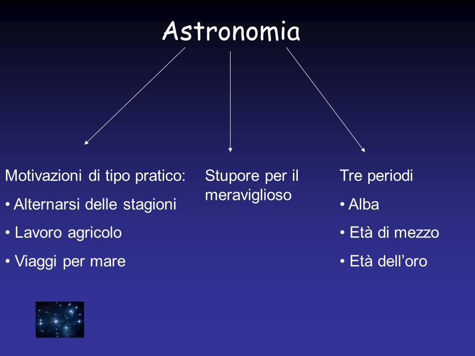 Astronomia Motivazioni di tipo pratico: Alternarsi delle stagioni