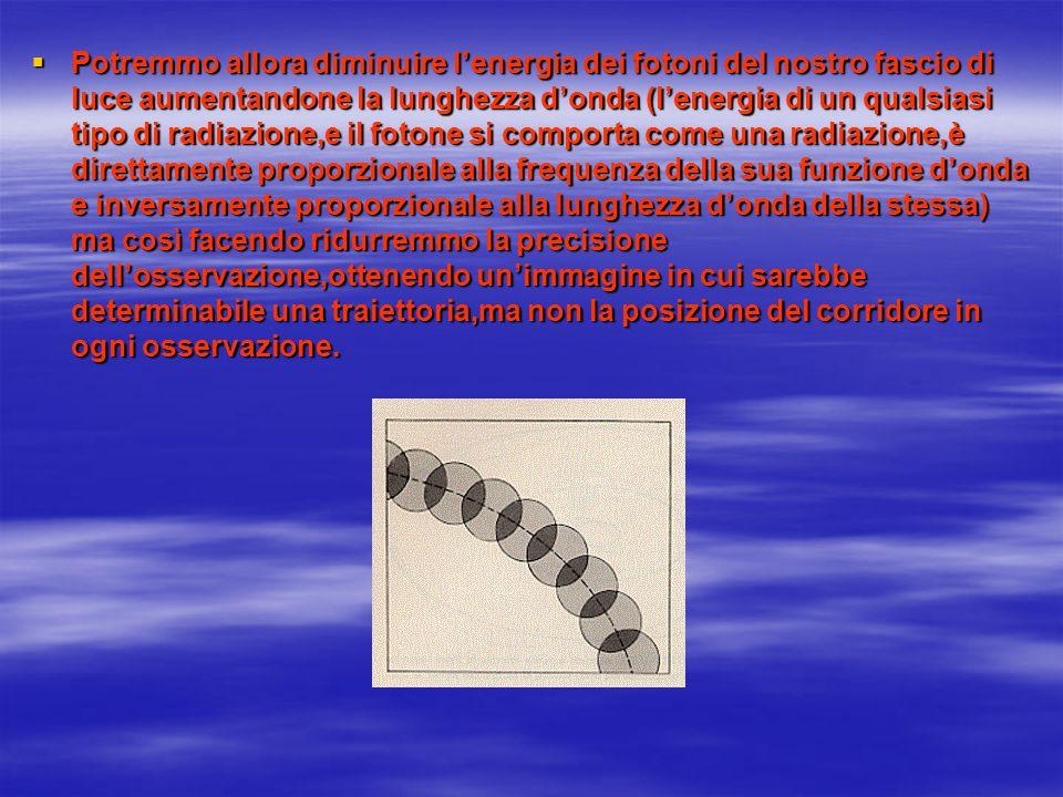 Potremmo allora diminuire l'energia dei fotoni del nostro fascio di luce aumentandone la lunghezza d'onda (l'energia di un qualsiasi tipo di radiazione,e il fotone si comporta come una radiazione,è direttamente proporzionale alla frequenza della sua funzione d'onda e inversamente proporzionale alla lunghezza d'onda della stessa) ma così facendo ridurremmo la precisione dell'osservazione,ottenendo un'immagine in cui sarebbe determinabile una traiettoria,ma non la posizione del corridore in ogni osservazione.