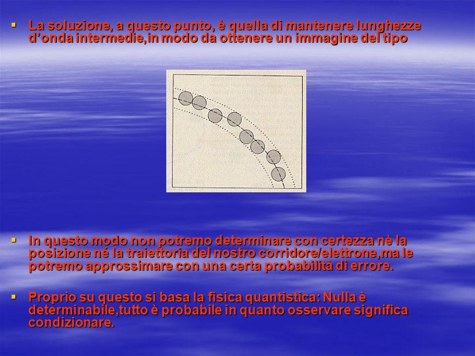 La soluzione, a questo punto, è quella di mantenere lunghezze d'onda intermedie,in modo da ottenere un immagine del tipo