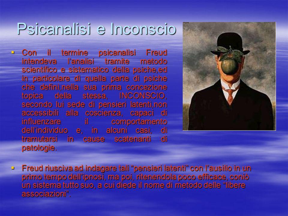 Psicanalisi e Inconscio