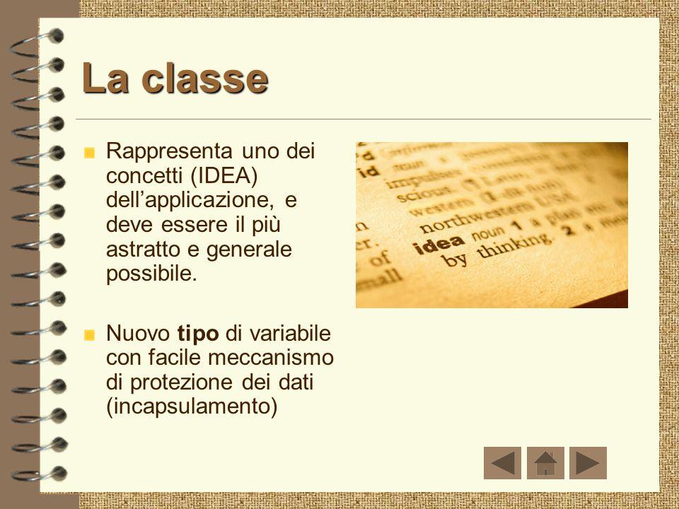 La classe Rappresenta uno dei concetti (IDEA) dell'applicazione, e deve essere il più astratto e generale possibile.