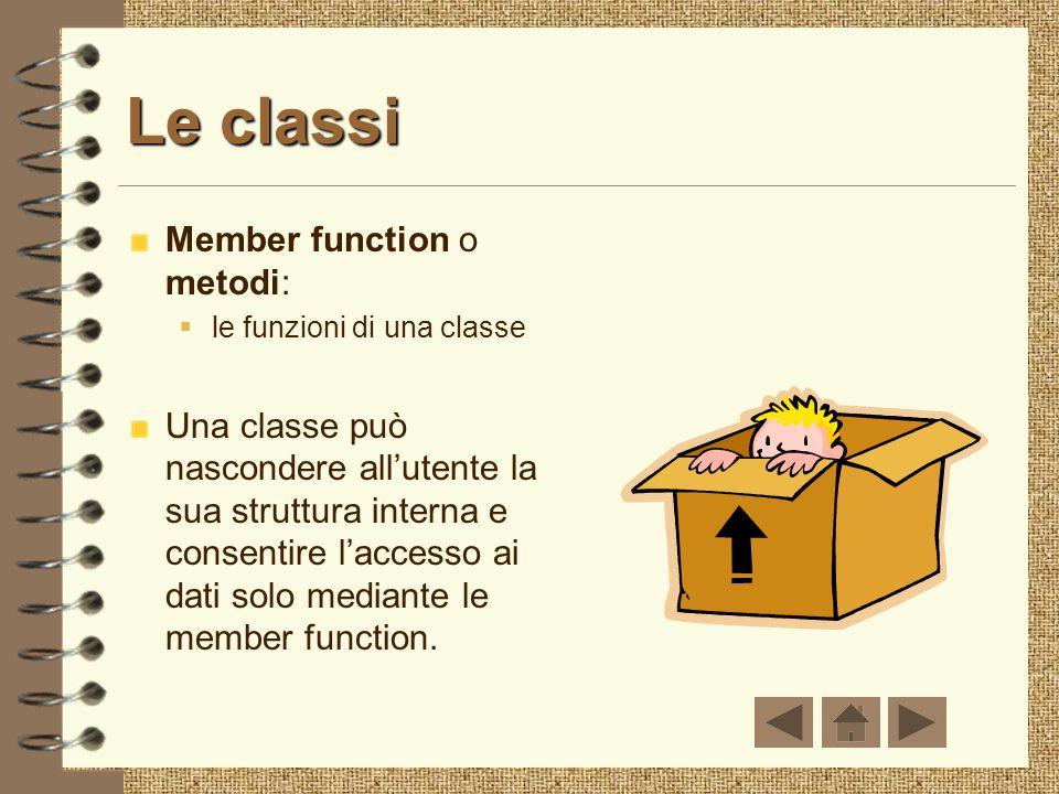 Le classi Member function o metodi: