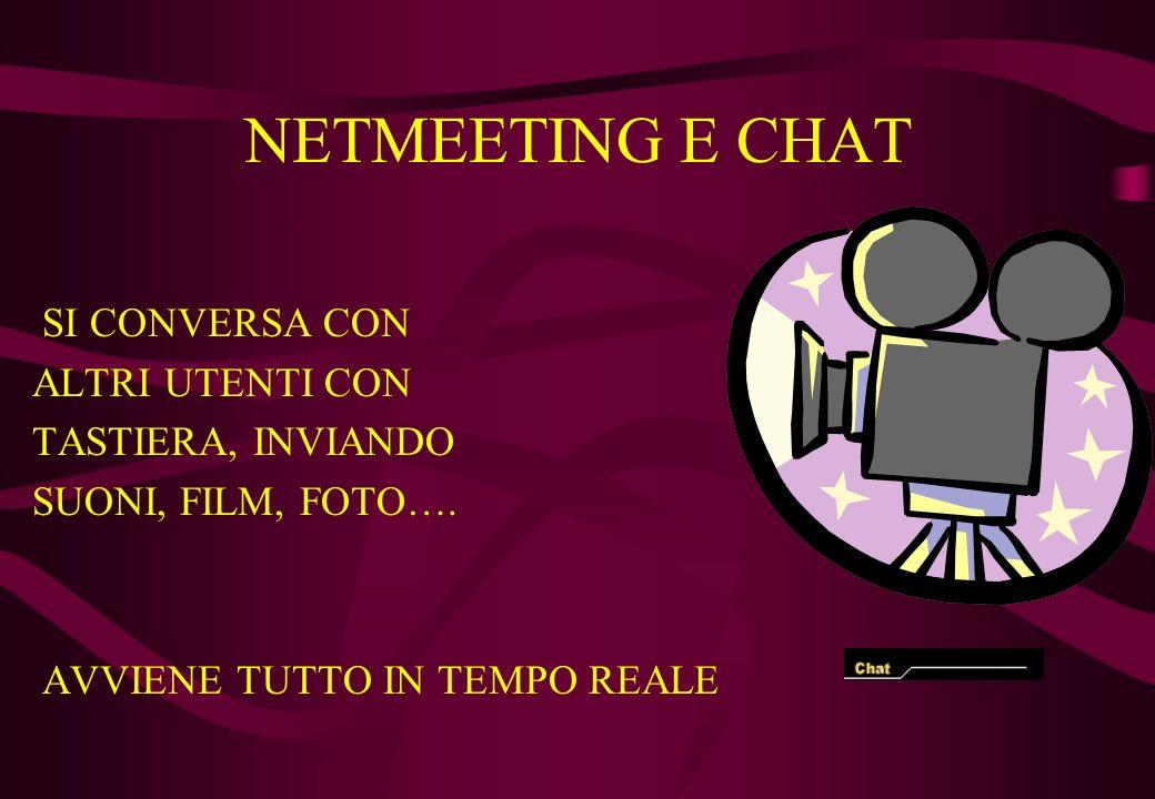 NETMEETING E CHAT SI CONVERSA CON ALTRI UTENTI CON TASTIERA, INVIANDO