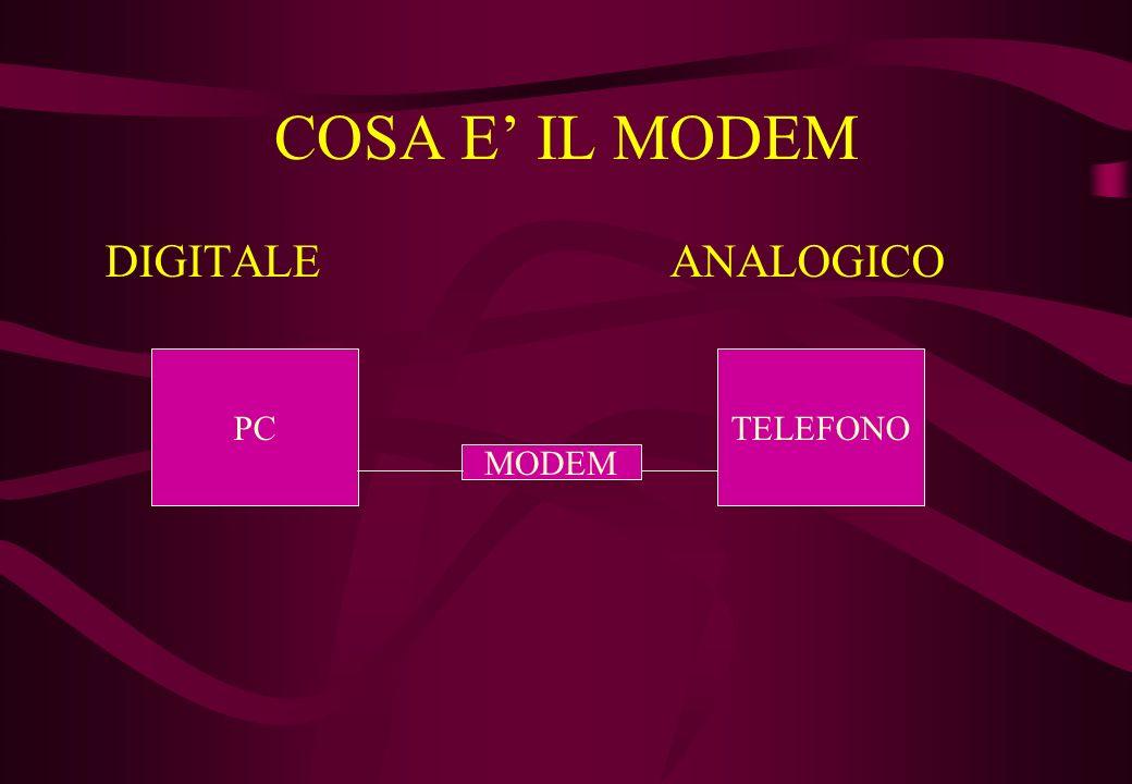 COSA E' IL MODEM DIGITALE ANALOGICO PC TELEFONO MODEM