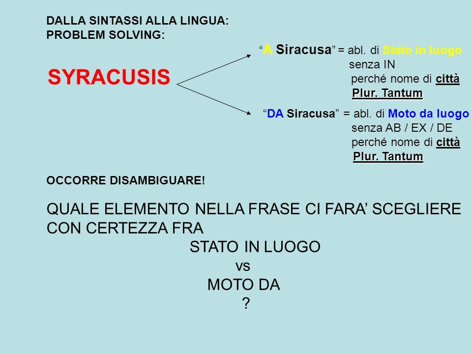 SYRACUSIS QUALE ELEMENTO NELLA FRASE CI FARA' SCEGLIERE