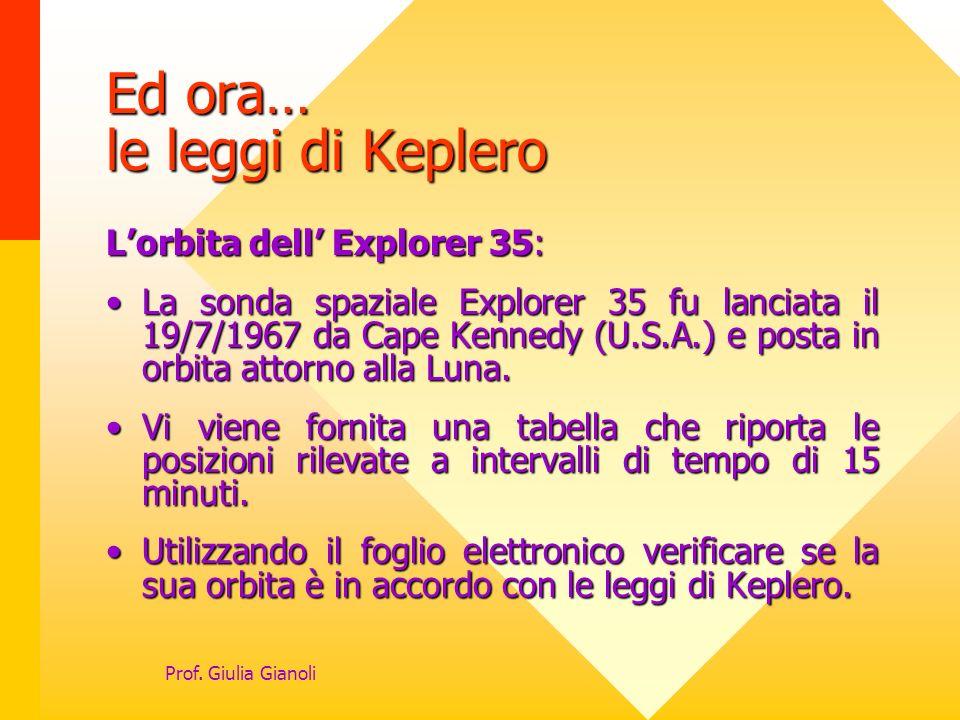Ed ora… le leggi di Keplero