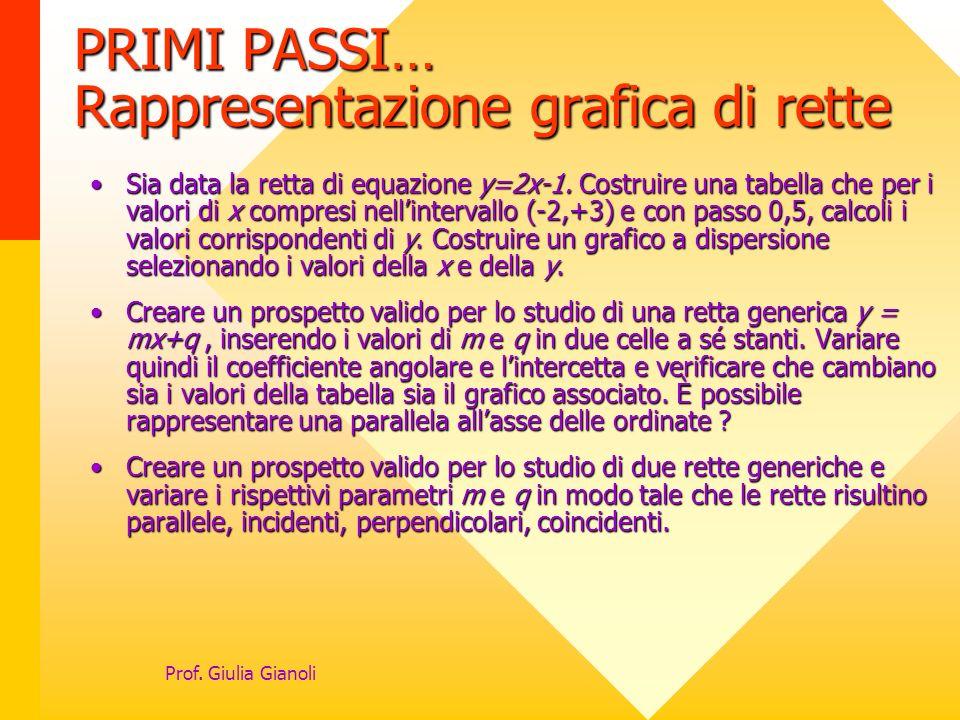 PRIMI PASSI… Rappresentazione grafica di rette