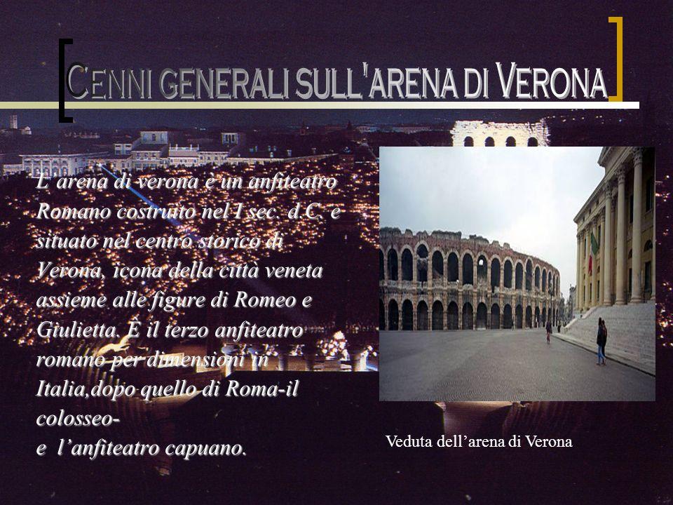 Cenni generali sull arena di Verona