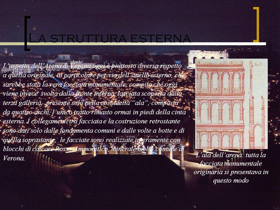 La struttura esterna L'aspetto dell'Arena di Verona oggi è piuttosto diversa rispetto.