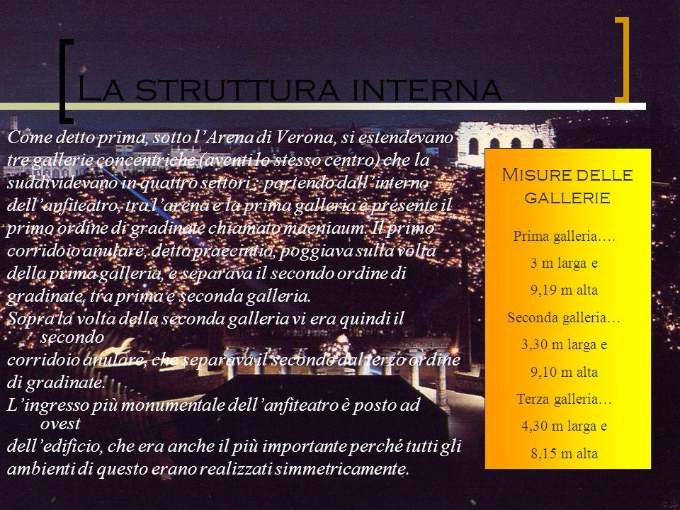 La struttura interna Come detto prima, sotto l'Arena di Verona, si estendevano. tre gallerie concentriche (aventi lo stesso centro) che la.