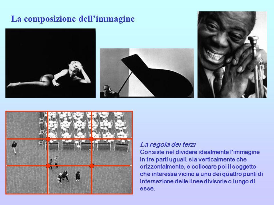 La composizione dell'immagine