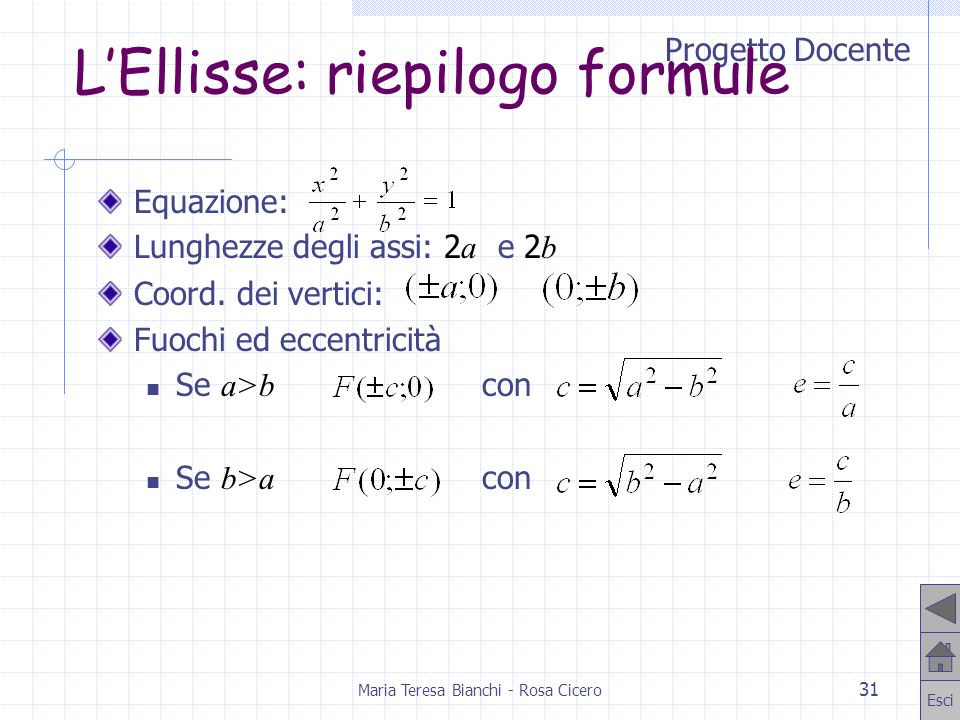 L'Ellisse: riepilogo formule