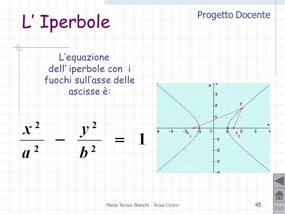 L' Iperbole L'equazione dell' iperbole con i fuochi sull'asse delle ascisse è: Maria Teresa Bianchi - Rosa Cicero.