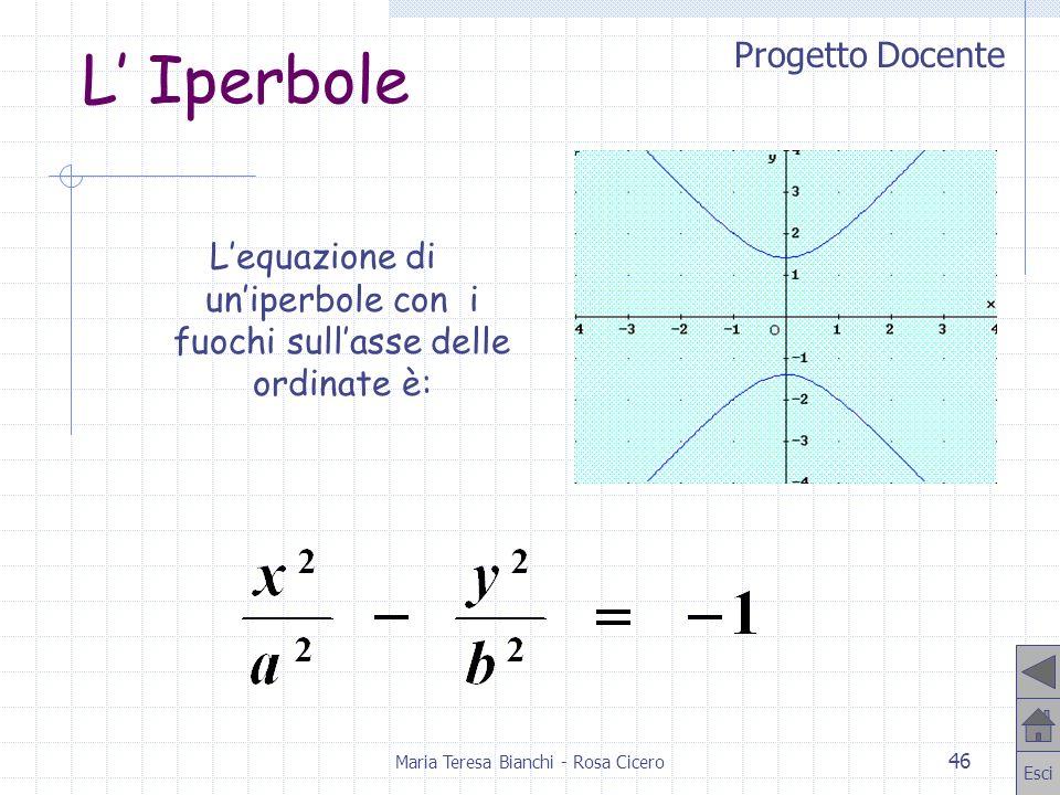 L' Iperbole L'equazione di un'iperbole con i fuochi sull'asse delle ordinate è: Maria Teresa Bianchi - Rosa Cicero.