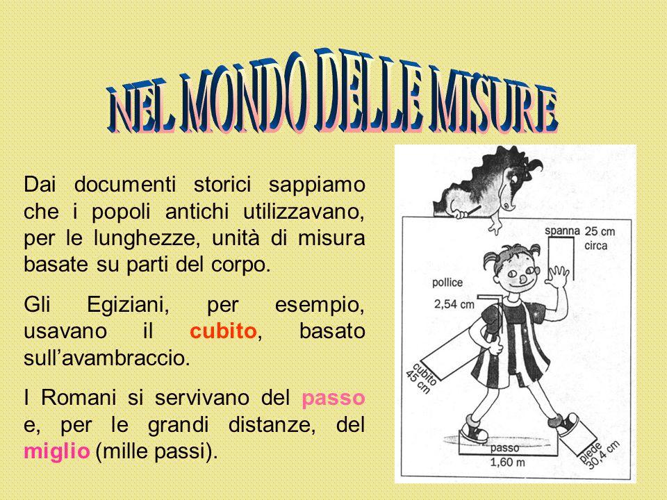 NEL MONDO DELLE MISURE Dai documenti storici sappiamo che i popoli antichi utilizzavano, per le lunghezze, unità di misura basate su parti del corpo.