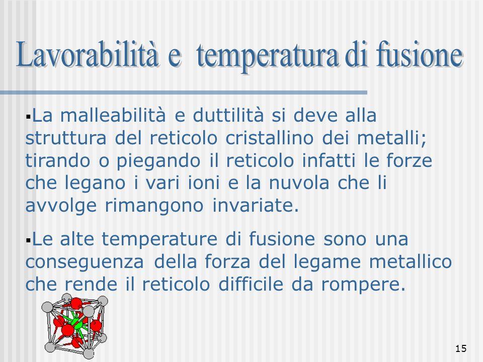 Lavorabilità e temperatura di fusione
