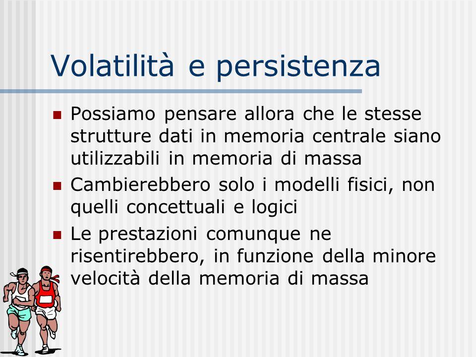 Volatilità e persistenza