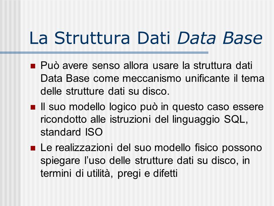 La Struttura Dati Data Base