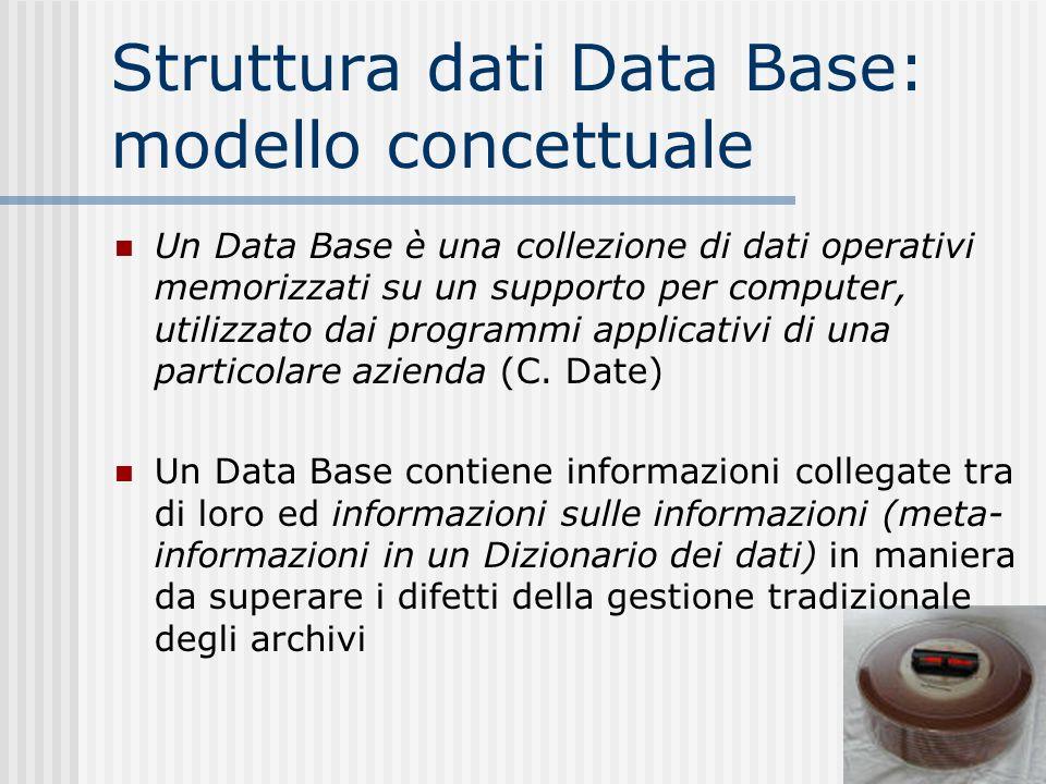 Struttura dati Data Base: modello concettuale