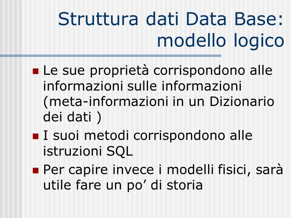 Struttura dati Data Base: modello logico