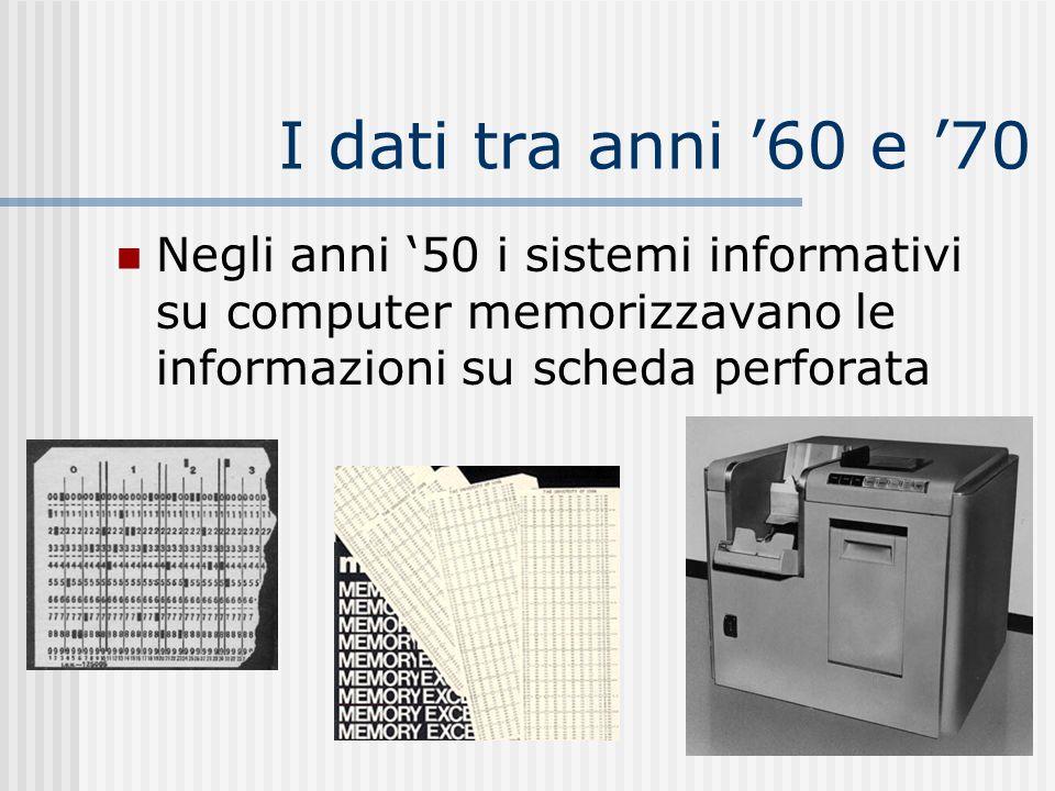 I dati tra anni '60 e '70 Negli anni '50 i sistemi informativi su computer memorizzavano le informazioni su scheda perforata.