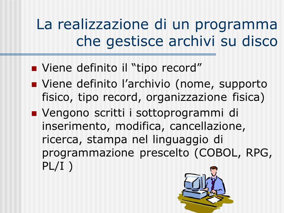 La realizzazione di un programma che gestisce archivi su disco