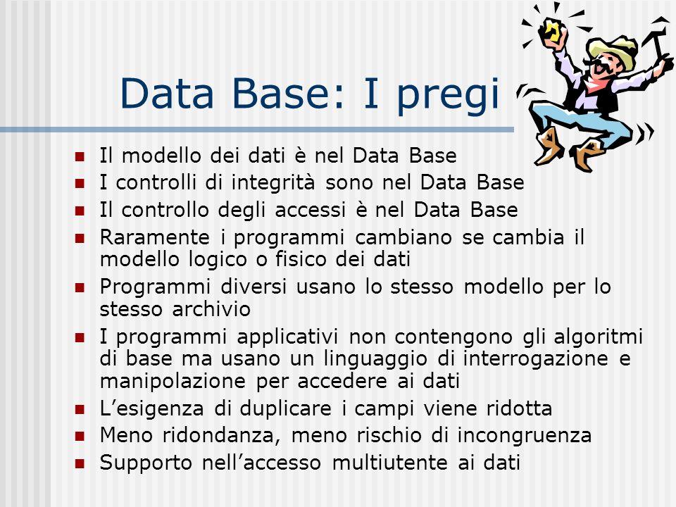 Data Base: I pregi Il modello dei dati è nel Data Base