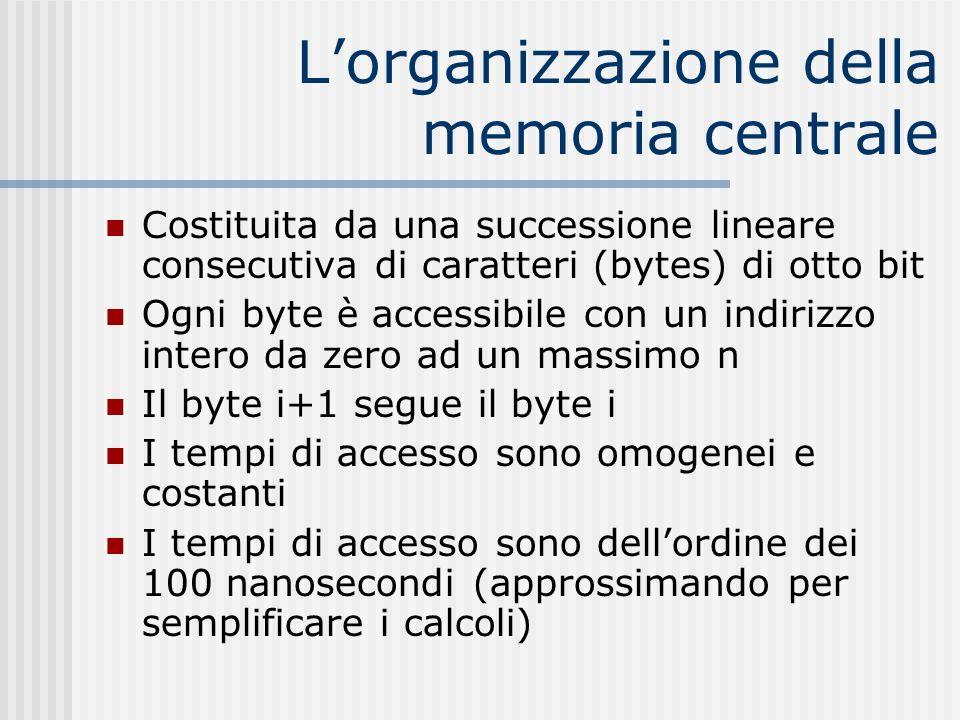 L'organizzazione della memoria centrale