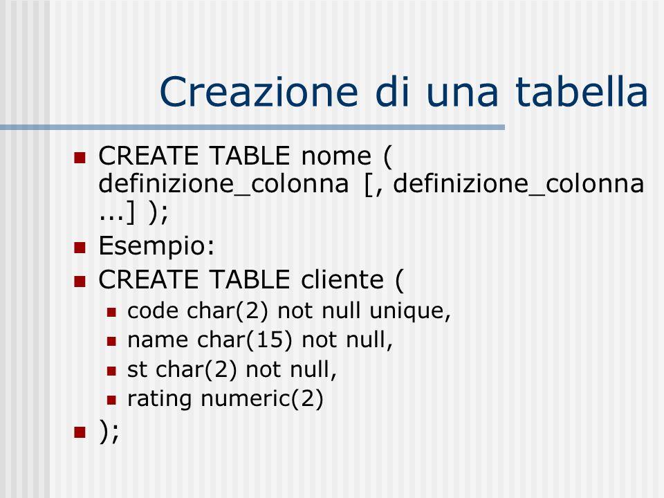 Creazione di una tabella