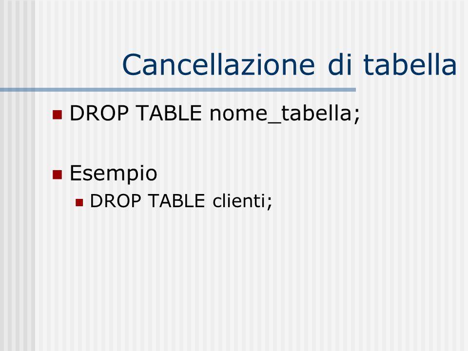 Cancellazione di tabella