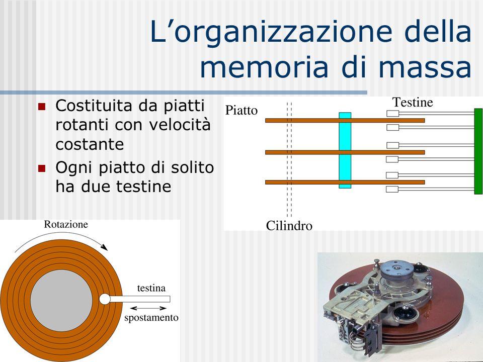 L'organizzazione della memoria di massa