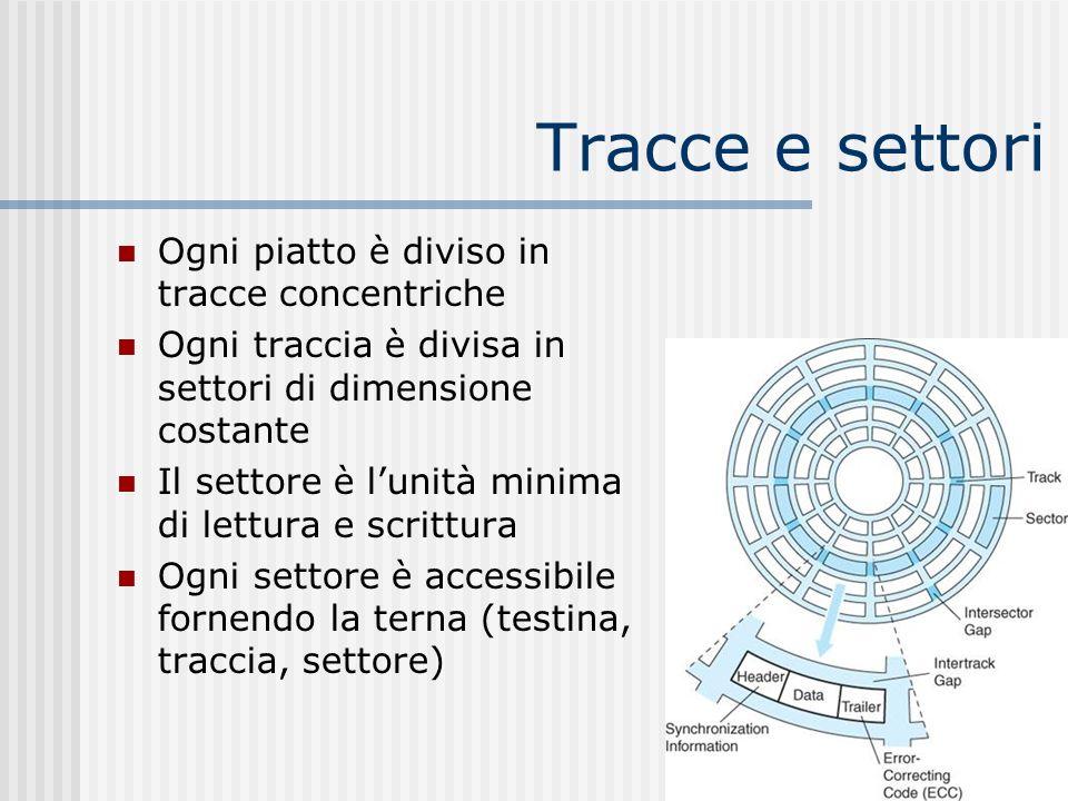 Tracce e settori Ogni piatto è diviso in tracce concentriche