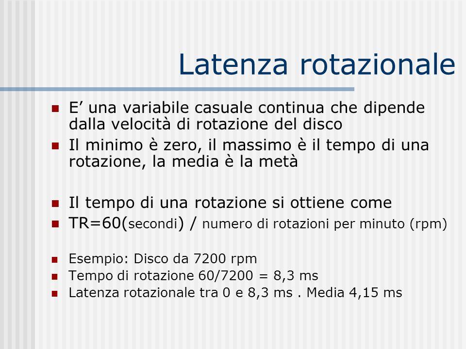 Latenza rotazionale E' una variabile casuale continua che dipende dalla velocità di rotazione del disco.