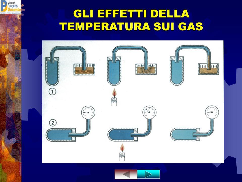 GLI EFFETTI DELLA TEMPERATURA SUI GAS