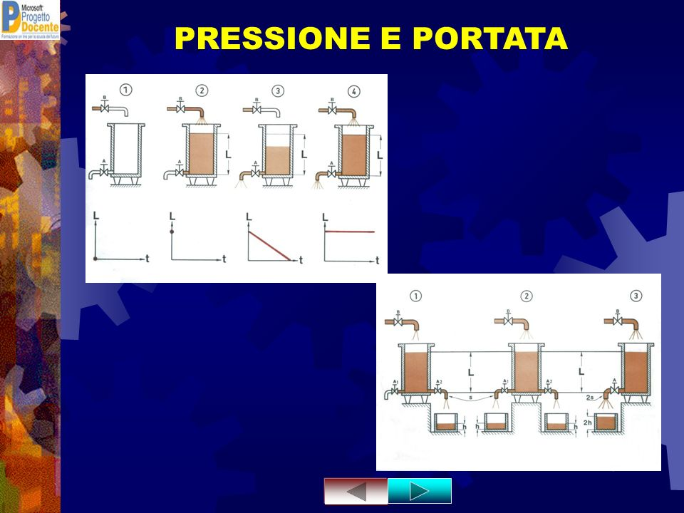 PRESSIONE E PORTATA