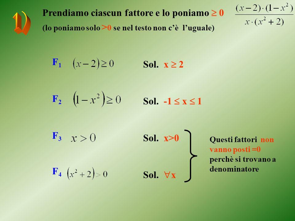 1) Prendiamo ciascun fattore e lo poniamo  0 F1 Sol. x  2 F2