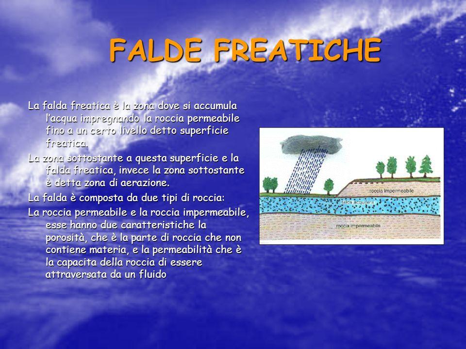 FALDE FREATICHE