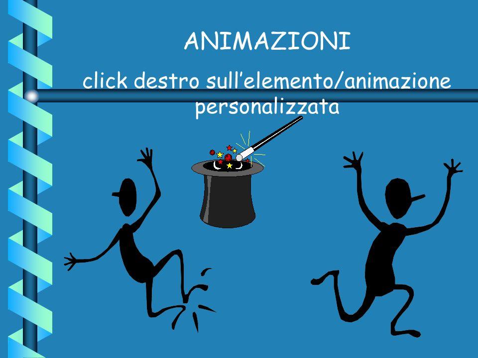 click destro sull'elemento/animazione personalizzata