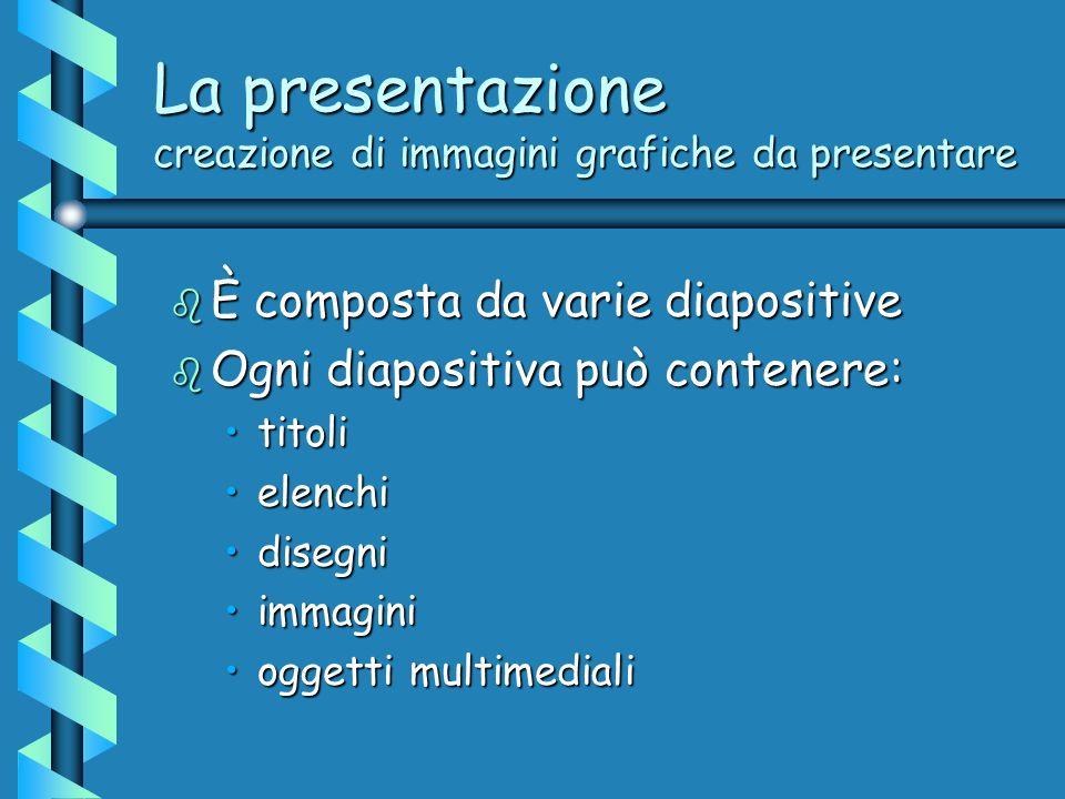 La presentazione creazione di immagini grafiche da presentare