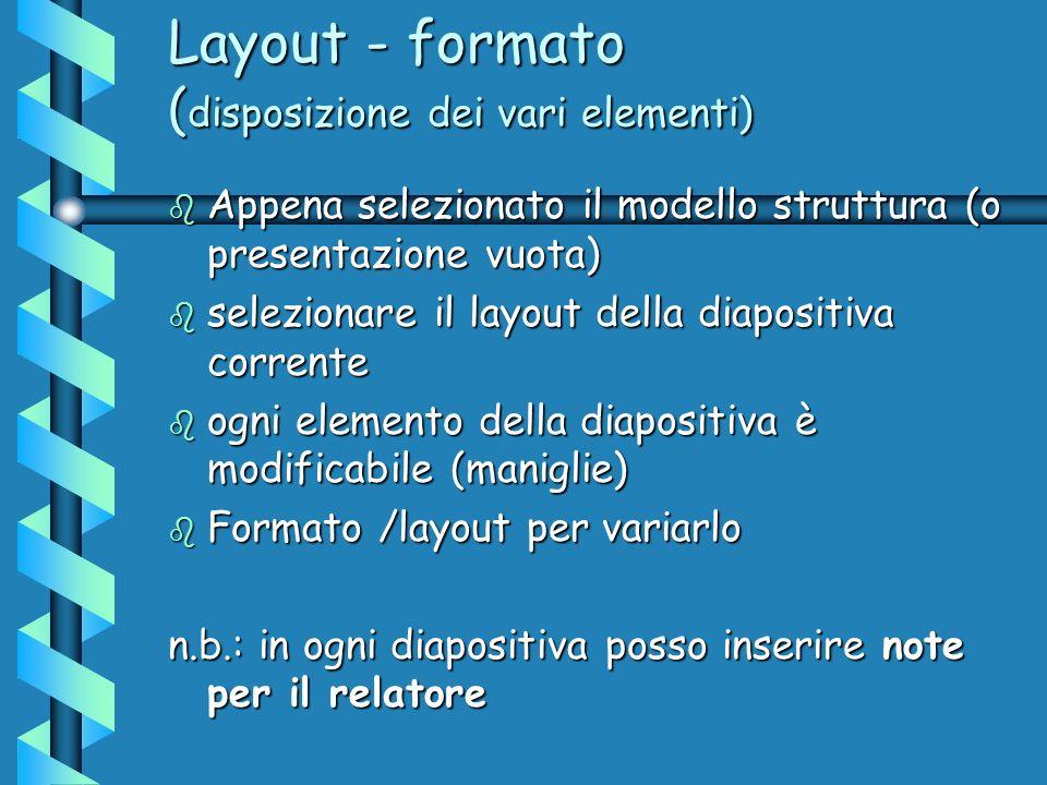 Layout - formato (disposizione dei vari elementi)