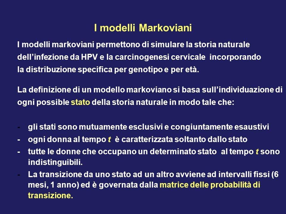 I modelli Markoviani I modelli markoviani permettono di simulare la storia naturale.