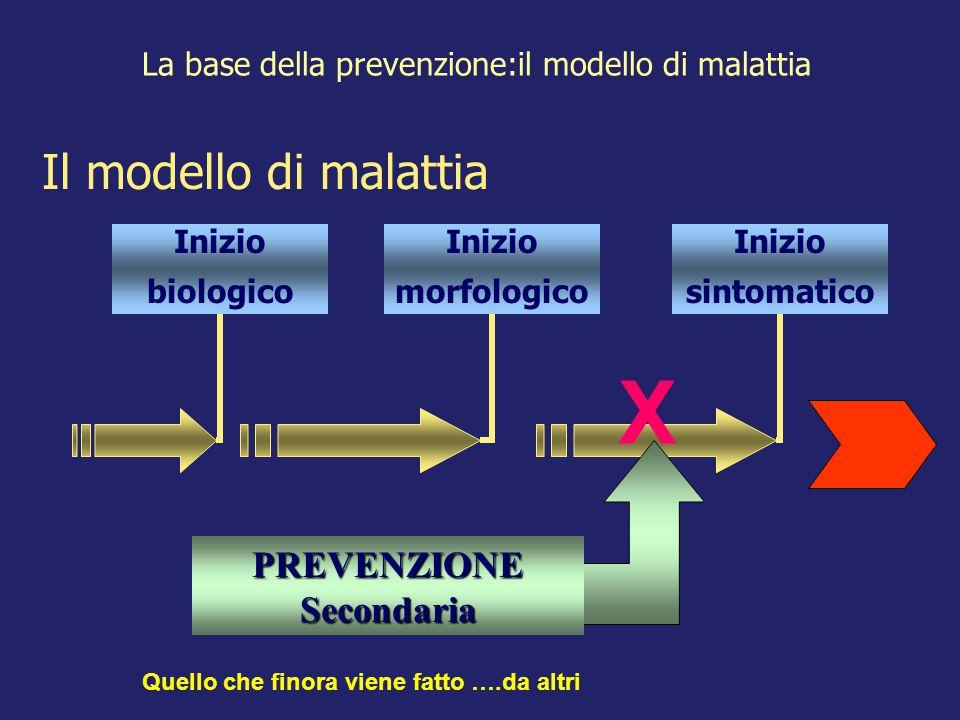 La base della prevenzione:il modello di malattia