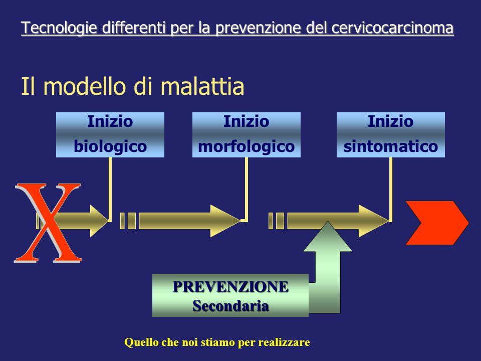 Tecnologie differenti per la prevenzione del cervicocarcinoma