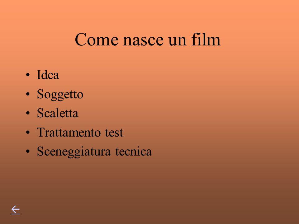 Come nasce un film Idea Soggetto Scaletta Trattamento test