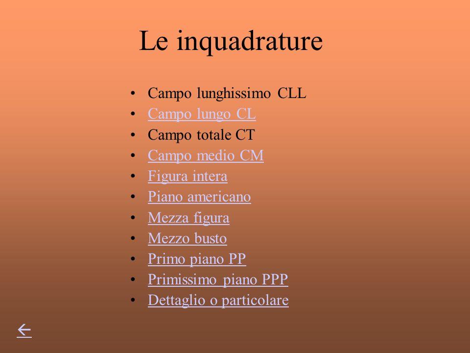 Le inquadrature Campo lunghissimo CLL Campo lungo CL Campo totale CT