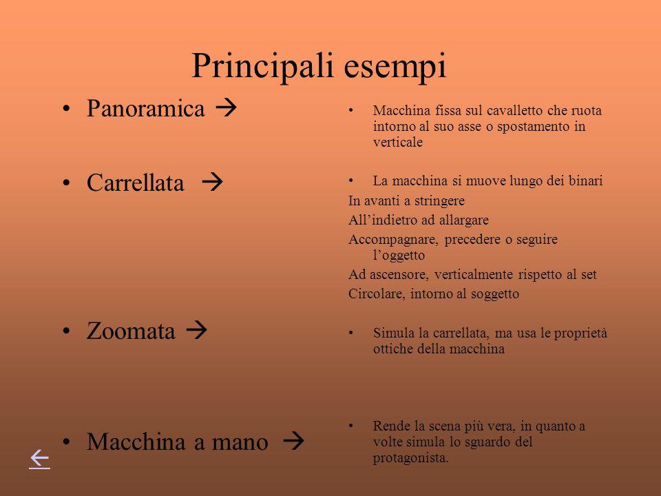 Principali esempi Panoramica  Carrellata  Zoomata 