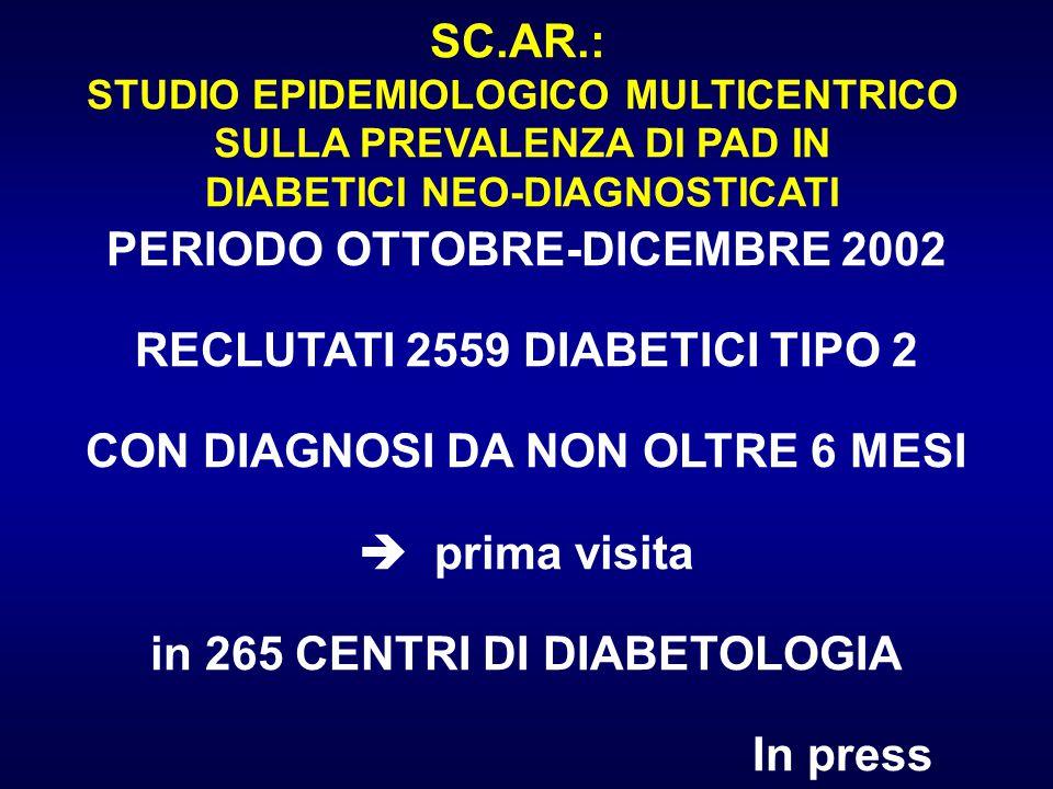 PERIODO OTTOBRE-DICEMBRE 2002 RECLUTATI 2559 DIABETICI TIPO 2