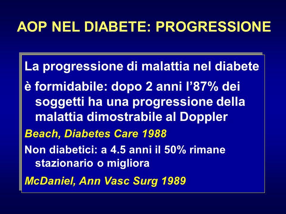 AOP NEL DIABETE: PROGRESSIONE
