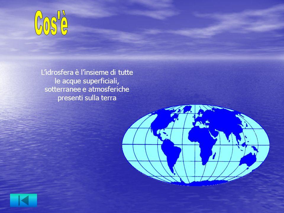 Cos è L'idrosfera è l'insieme di tutte le acque superficiali, sotterranee e atmosferiche presenti sulla terra.