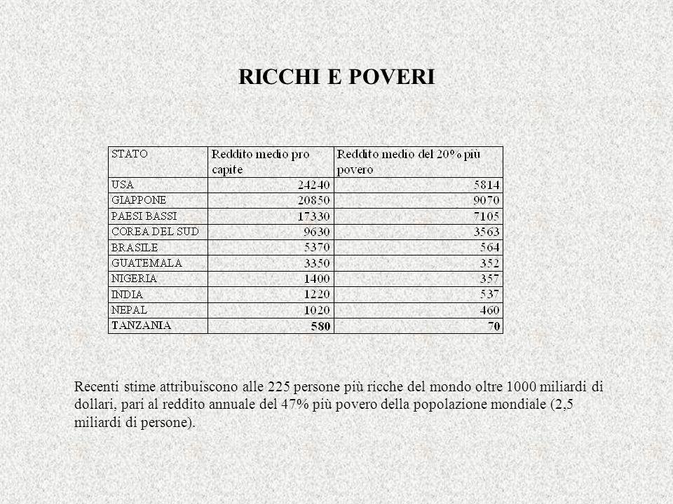 RICCHI E POVERI
